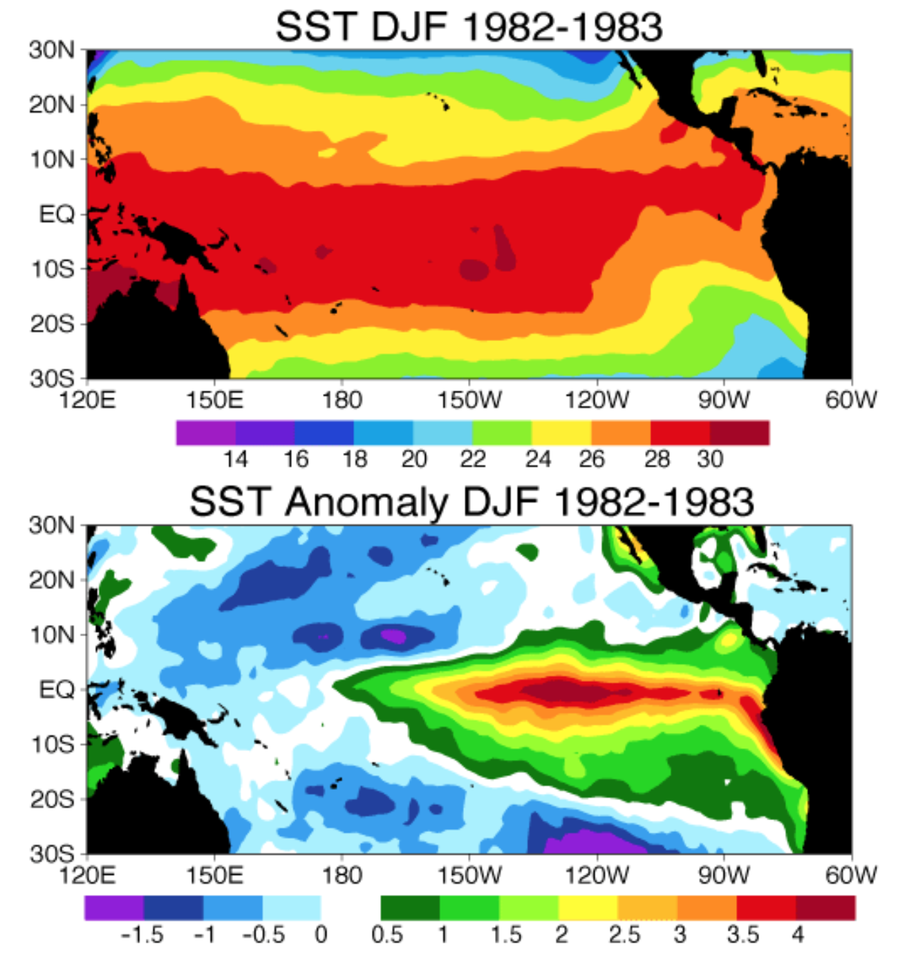 Sea surface temperature for December, January, February, average and ENSO anomaly.