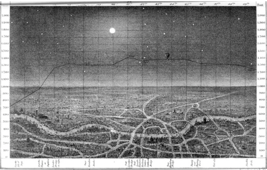 A view of a city with a chart of the voyage of a hot air balloon.