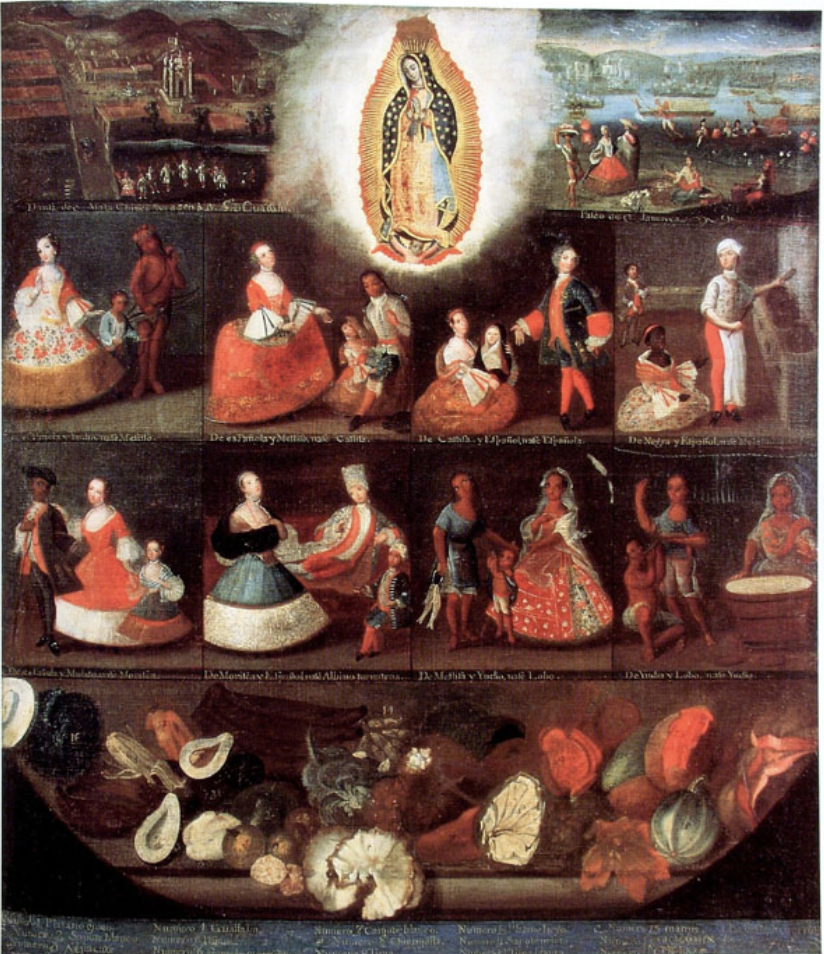 Virgin of Guadalupe and Castas, painting by Luis de Mena.