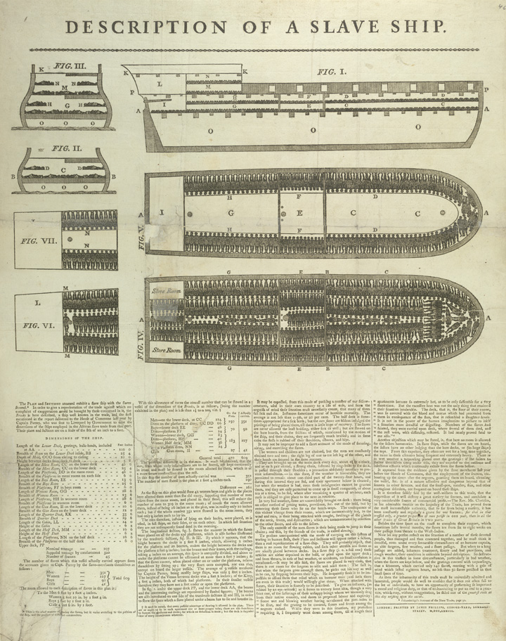 "Plan for the slave ship ""Brookes"" that shows how to stow 454 people on board."